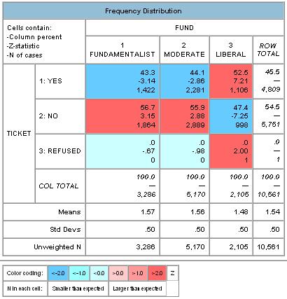 fund.ticket.png